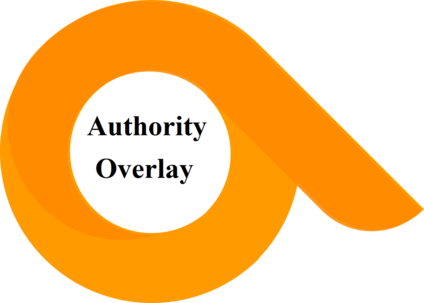 Authority Overlay discount