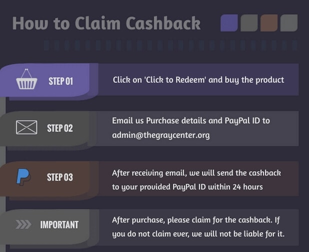 Commission Creator Coupon